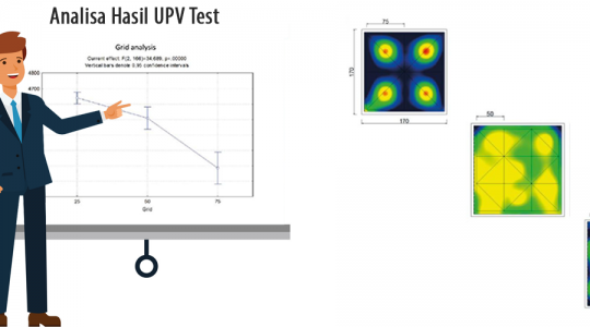 ultrasonic pulse velocity test